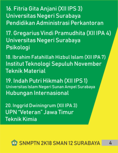 4 OSIS12SBY