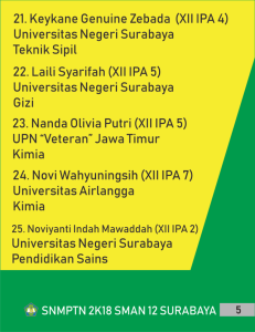 5 OSIS12SBY