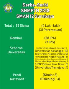 Serba-serbi OSIS12SBY
